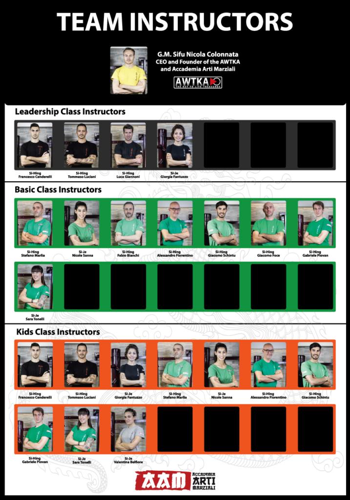 bacheca-foto-istruttori-2020-marina-difesa-personale-accademia-arti-marziali-wing-chun-kung-fu